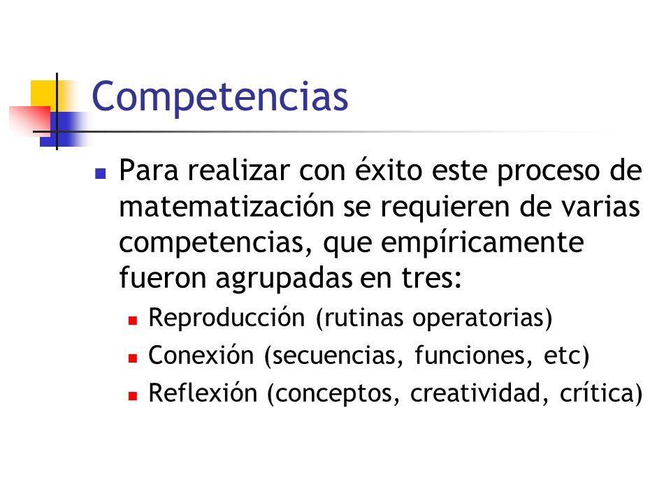 Competencias Para realizar con éxito este proceso de matematización se requieren de varias competencias, que empíricamente fueron agrupadas en tres: R