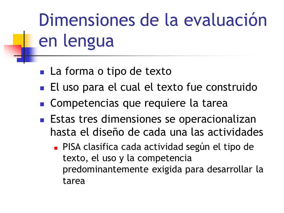 Dimensiones de la evaluación en lengua La forma o tipo de texto El uso para el cual el texto fue construido Competencias que requiere la tarea Estas tres dimensiones se operacionalizan hasta el diseño de cada una las actividades PISA clasifica cada actividad según el tipo de texto, el uso y la competencia predominantemente exigida para desarrollar la tarea