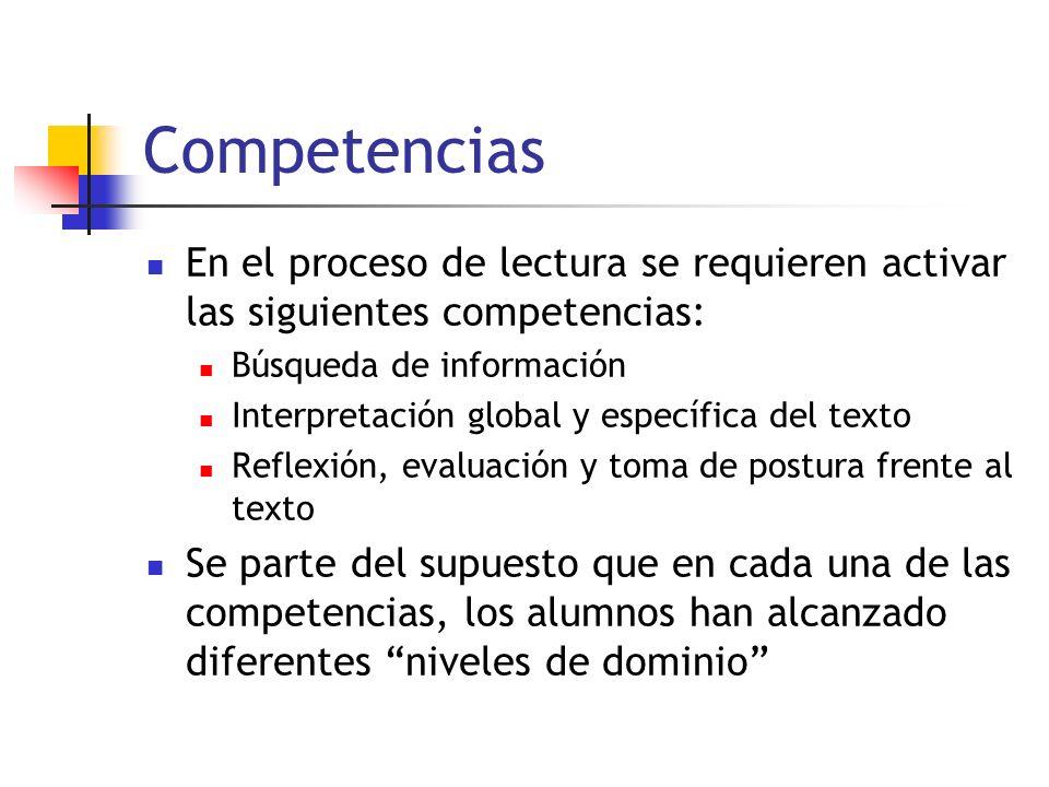 Competencias En el proceso de lectura se requieren activar las siguientes competencias: Búsqueda de información Interpretación global y específica del texto Reflexión, evaluación y toma de postura frente al texto Se parte del supuesto que en cada una de las competencias, los alumnos han alcanzado diferentes niveles de dominio