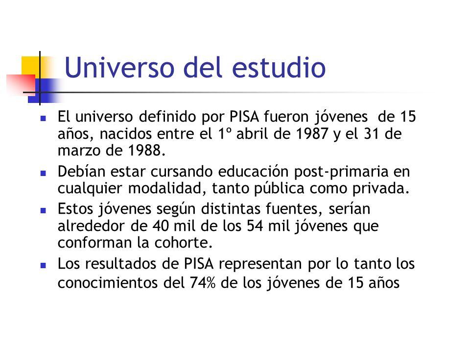 Universo del estudio El universo definido por PISA fueron jóvenes de 15 años, nacidos entre el 1º abril de 1987 y el 31 de marzo de 1988. Debían estar