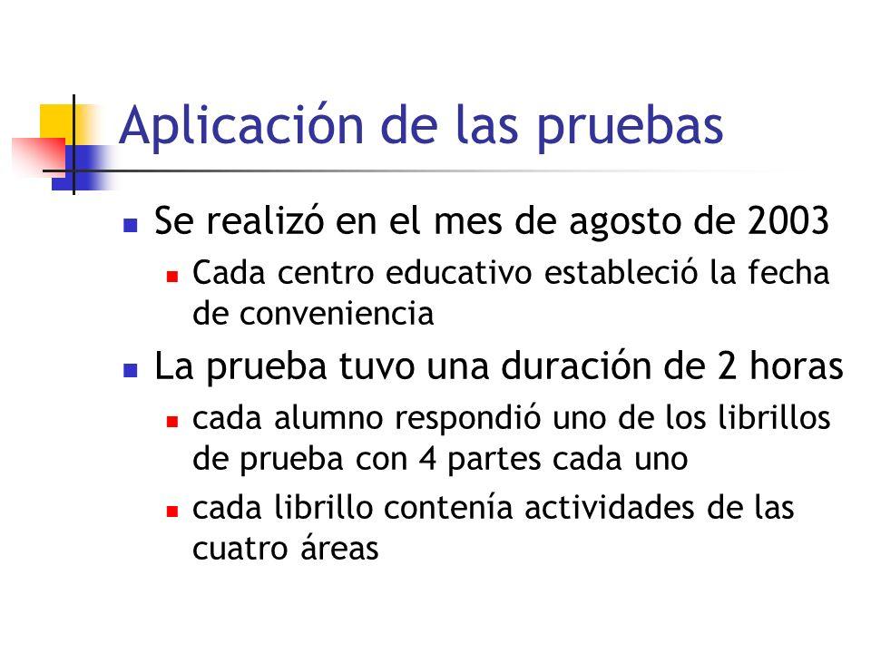 Aplicación de las pruebas Se realizó en el mes de agosto de 2003 Cada centro educativo estableció la fecha de conveniencia La prueba tuvo una duración
