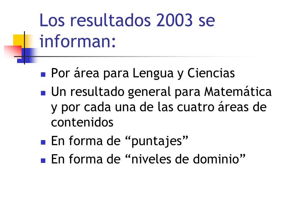 Los resultados 2003 se informan: Por área para Lengua y Ciencias Un resultado general para Matemática y por cada una de las cuatro áreas de contenidos En forma de puntajes En forma de niveles de dominio