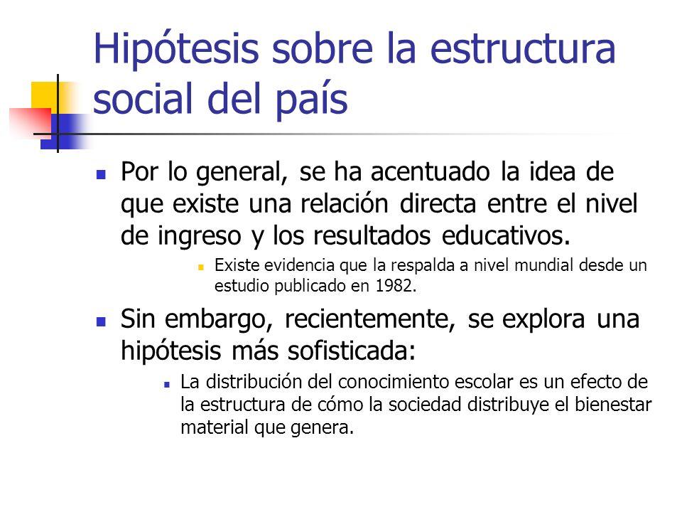 Hipótesis sobre la estructura social del país Por lo general, se ha acentuado la idea de que existe una relación directa entre el nivel de ingreso y los resultados educativos.
