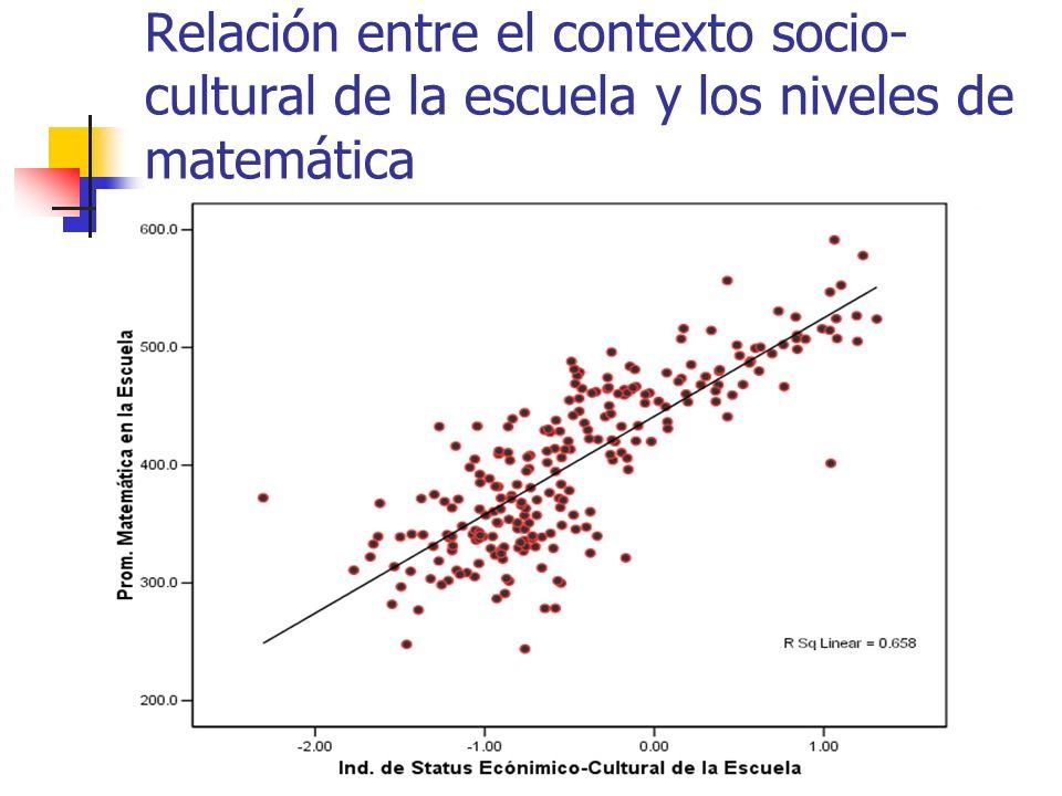Relación entre el contexto socio- cultural de la escuela y los niveles de matemática