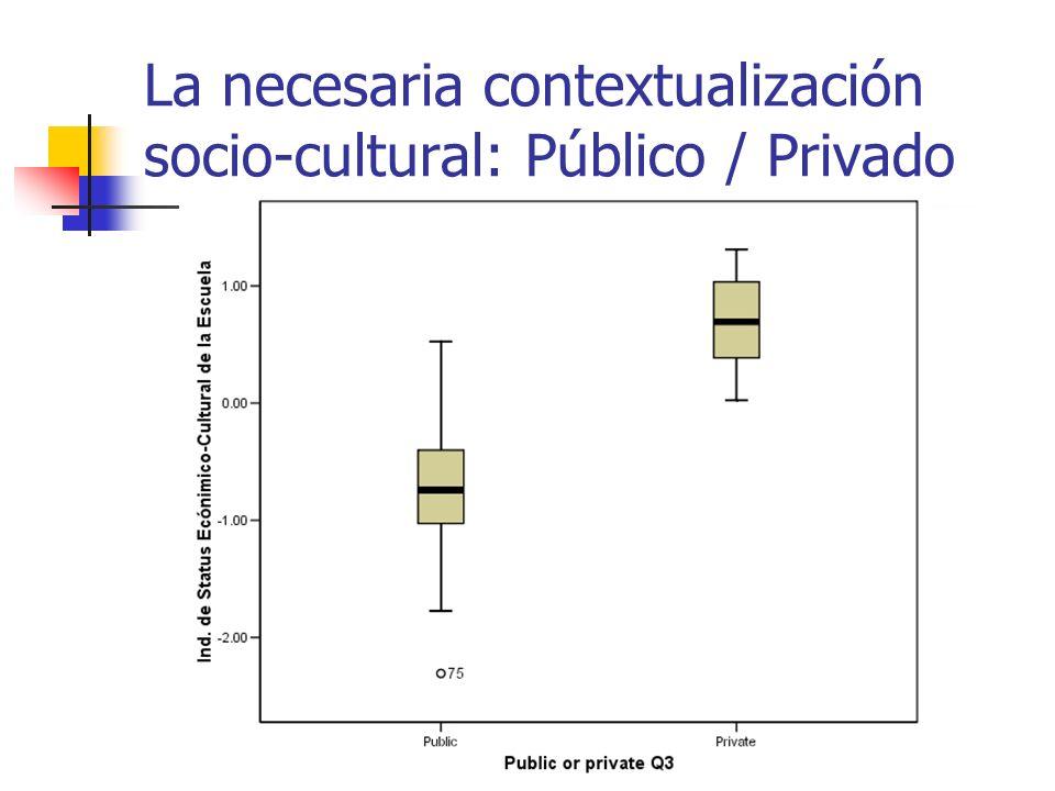 La necesaria contextualización socio-cultural: Público / Privado