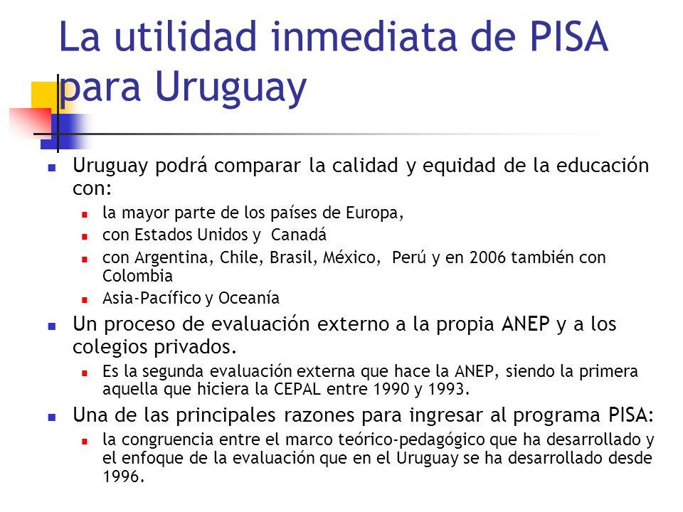 La utilidad inmediata de PISA para Uruguay Uruguay podrá comparar la calidad y equidad de la educación con: la mayor parte de los países de Europa, con Estados Unidos y Canadá con Argentina, Chile, Brasil, México, Perú y en 2006 también con Colombia Asia-Pacífico y Oceanía Un proceso de evaluación externo a la propia ANEP y a los colegios privados.