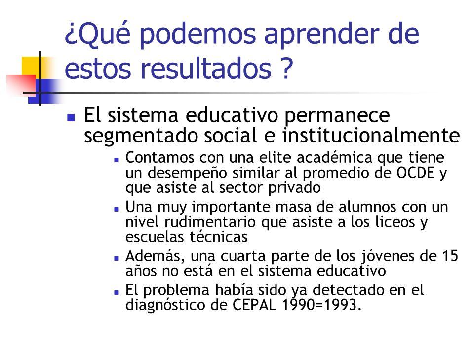 ¿Qué podemos aprender de estos resultados ? El sistema educativo permanece segmentado social e institucionalmente Contamos con una elite académica que