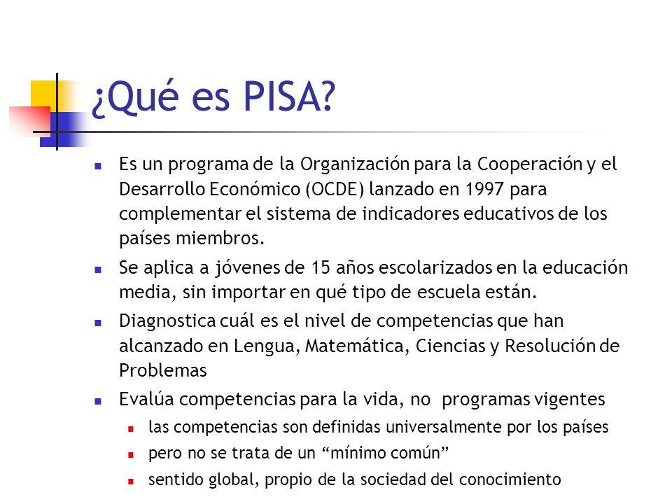 ¿Qué es PISA? Es un programa de la Organización para la Cooperación y el Desarrollo Económico (OCDE) lanzado en 1997 para complementar el sistema de i