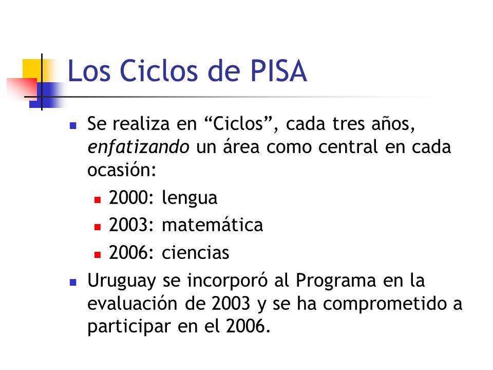 Los Ciclos de PISA Se realiza en Ciclos, cada tres años, enfatizando un área como central en cada ocasión: 2000: lengua 2003: matemática 2006: ciencias Uruguay se incorporó al Programa en la evaluación de 2003 y se ha comprometido a participar en el 2006.