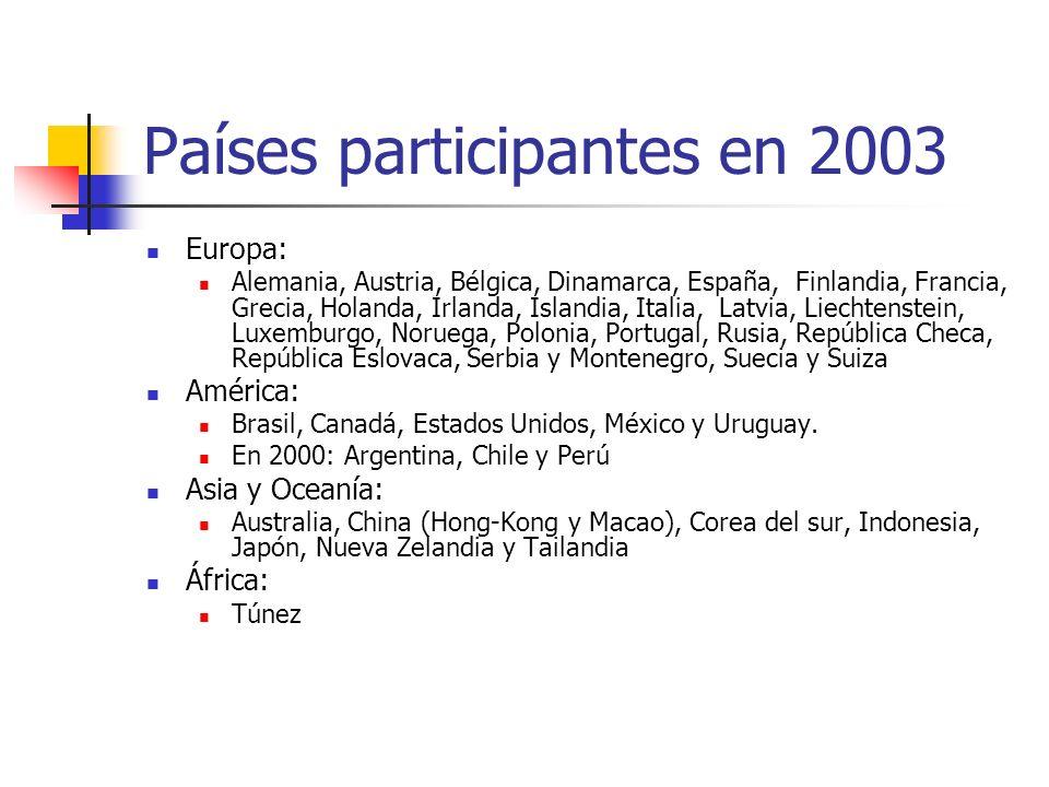 Países participantes en 2003 Europa: Alemania, Austria, Bélgica, Dinamarca, España, Finlandia, Francia, Grecia, Holanda, Irlanda, Islandia, Italia, Latvia, Liechtenstein, Luxemburgo, Noruega, Polonia, Portugal, Rusia, República Checa, República Eslovaca, Serbia y Montenegro, Suecia y Suiza América: Brasil, Canadá, Estados Unidos, México y Uruguay.