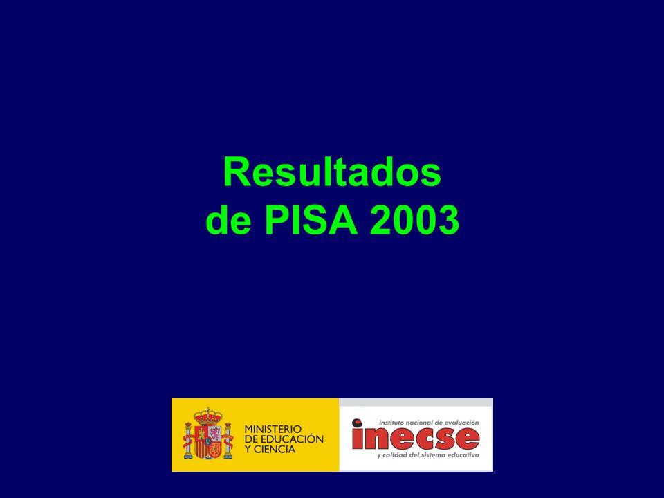 Resultados de PISA 2003
