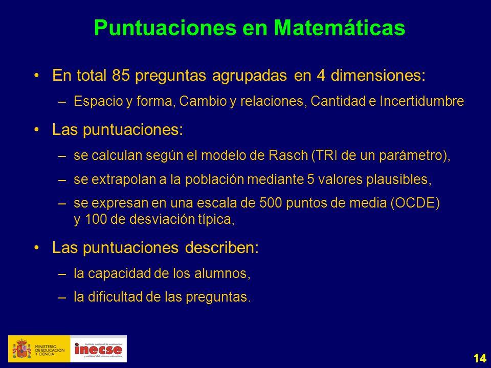 14 Puntuaciones en Matemáticas En total 85 preguntas agrupadas en 4 dimensiones: –Espacio y forma, Cambio y relaciones, Cantidad e Incertidumbre Las puntuaciones: –se calculan según el modelo de Rasch (TRI de un parámetro), –se extrapolan a la población mediante 5 valores plausibles, –se expresan en una escala de 500 puntos de media (OCDE) y 100 de desviación típica, Las puntuaciones describen: –la capacidad de los alumnos, –la dificultad de las preguntas.