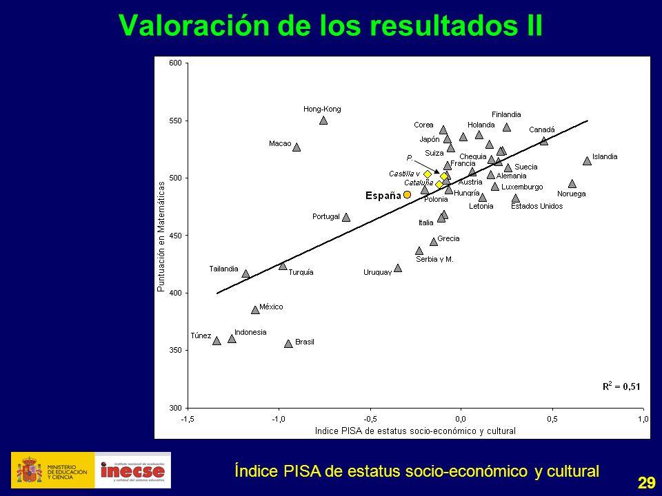 29 Valoración de los resultados II Índice PISA de estatus socio-económico y cultural