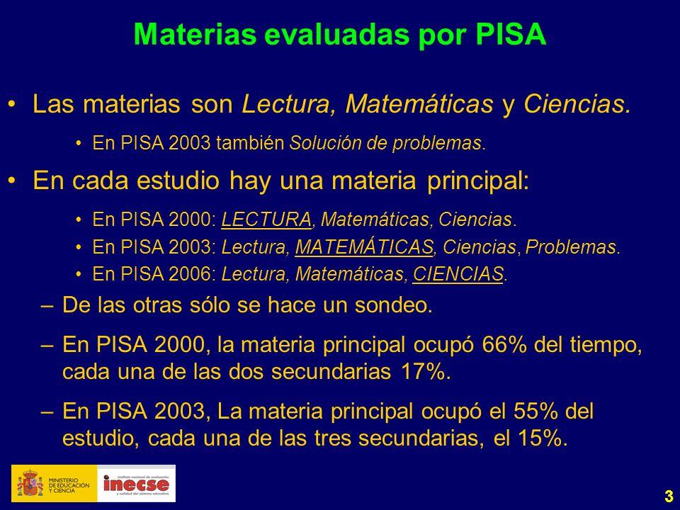3 Materias evaluadas por PISA Las materias son Lectura, Matemáticas y Ciencias. En PISA 2003 también Solución de problemas. En cada estudio hay una ma