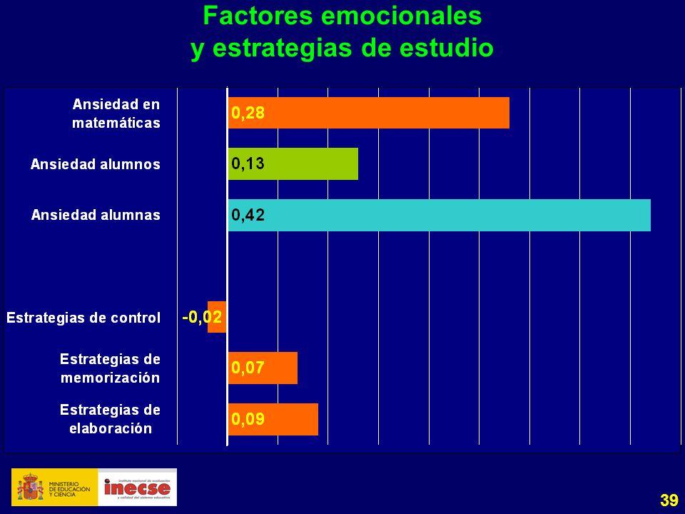39 Factores emocionales y estrategias de estudio