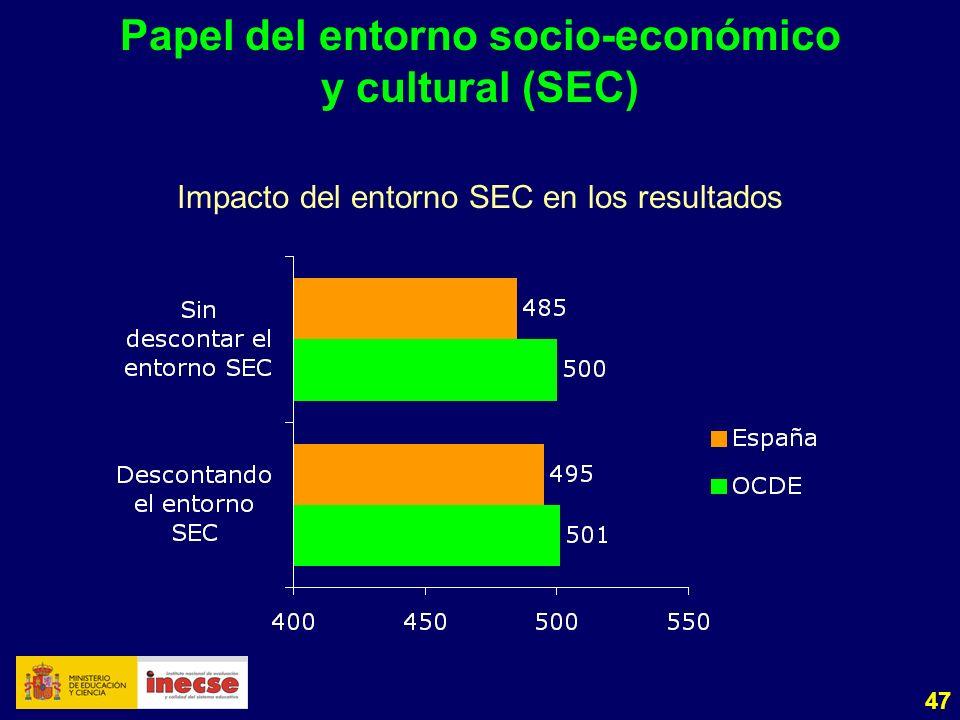 47 Papel del entorno socio-económico y cultural (SEC) Impacto del entorno SEC en los resultados