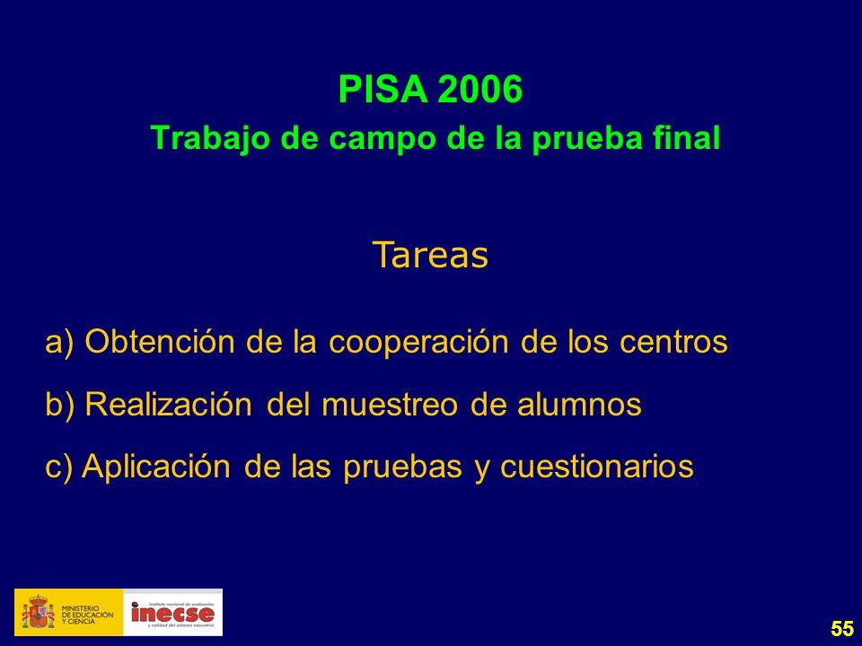 55 PISA 2006 Trabajo de campo de la prueba final a) Obtención de la cooperación de los centros b) Realización del muestreo de alumnos c) Aplicación de las pruebas y cuestionarios Tareas