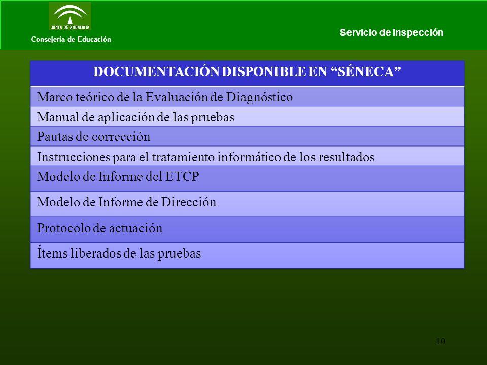 Consejería de Educación Servicio de Inspección 10