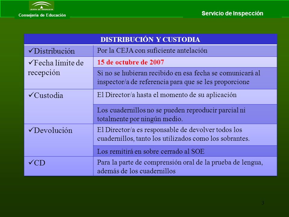 Consejería de Educación Servicio de Inspección 3