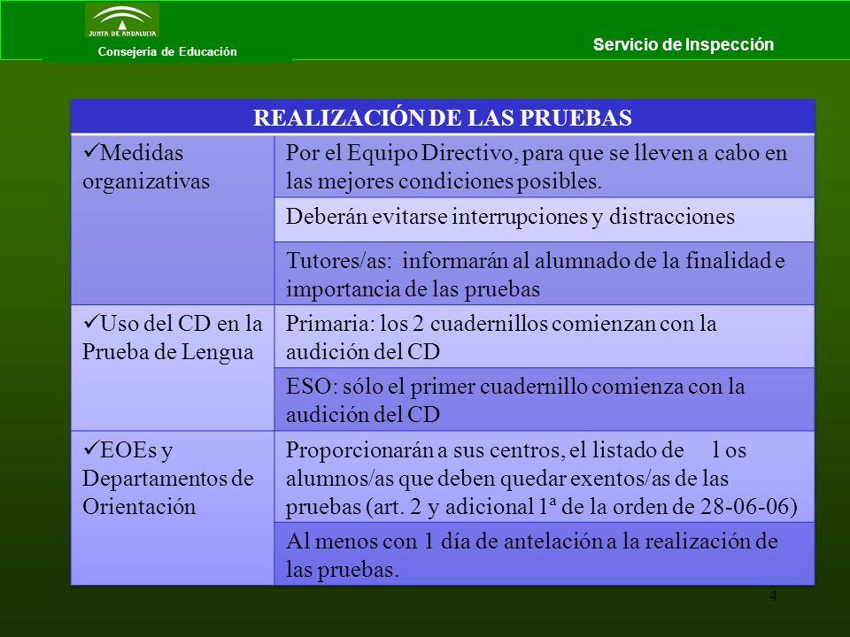 Consejería de Educación Servicio de Inspección 4