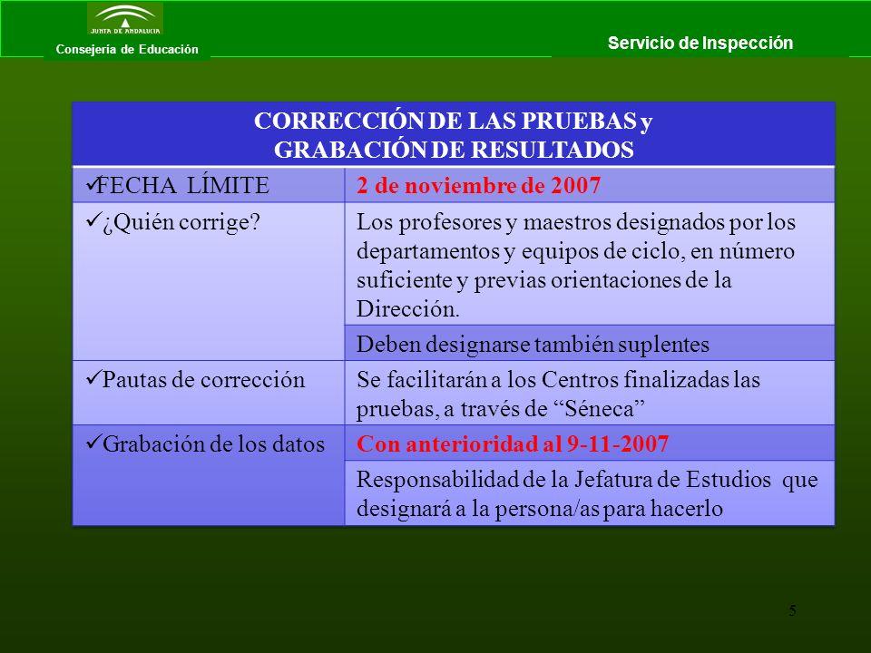 Consejería de Educación Servicio de Inspección 5