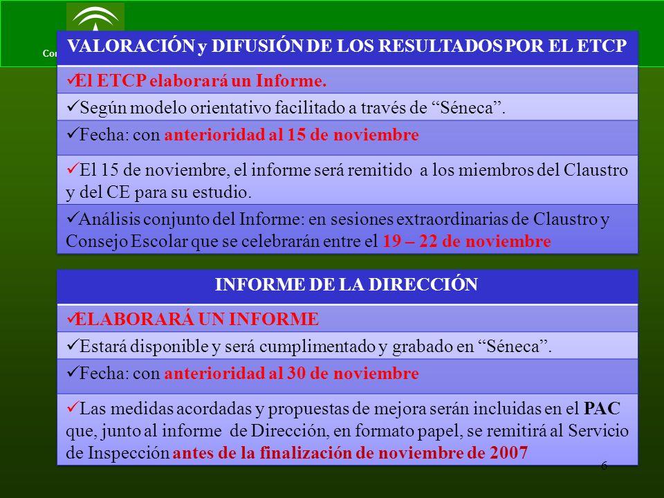 Consejería de Educación Servicio de Inspección 6