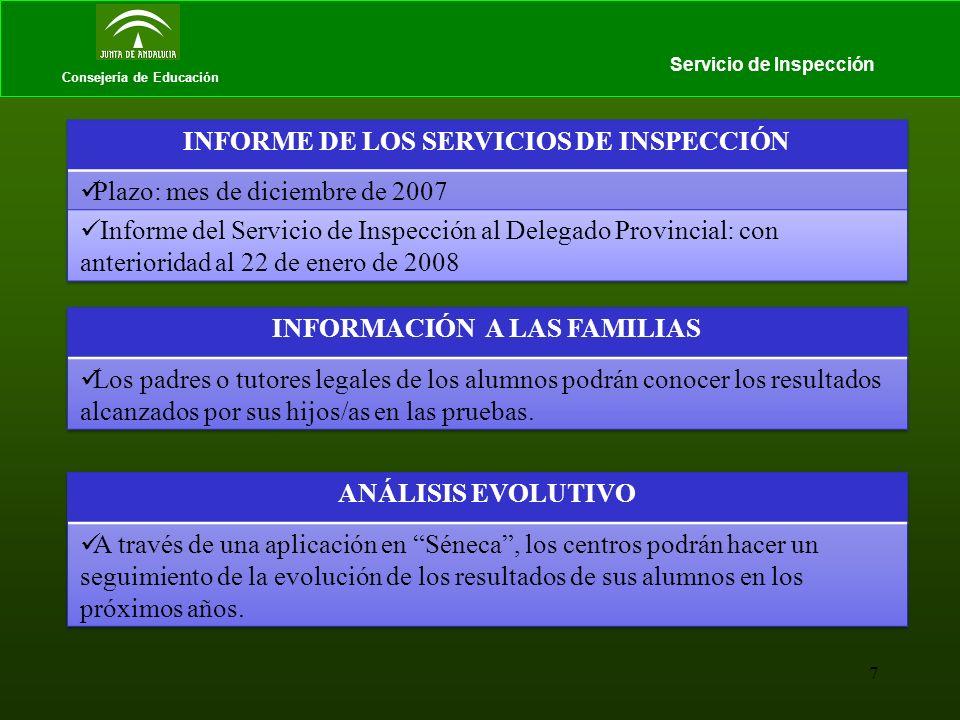 Consejería de Educación Servicio de Inspección 7