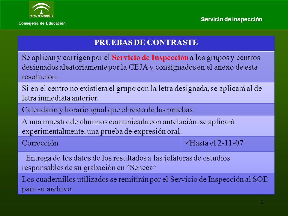Consejería de Educación Servicio de Inspección 9