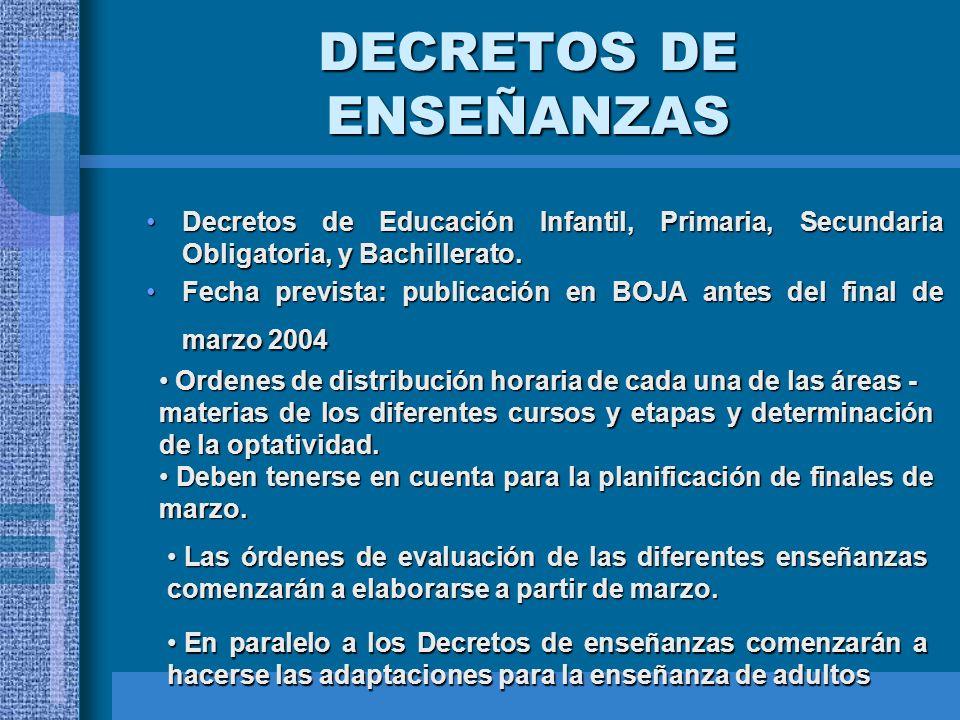 DECRETOS DE ENSEÑANZAS Decretos de Educación Infantil, Primaria, Secundaria Obligatoria, y Bachillerato.Decretos de Educación Infantil, Primaria, Secundaria Obligatoria, y Bachillerato.