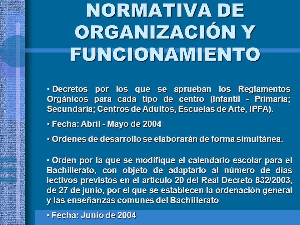 NORMATIVA DE ORGANIZACIÓN Y FUNCIONAMIENTO D Decreto sobre selección y nombramiento de los órganos unipersonales de gobierno de los centros docentes.