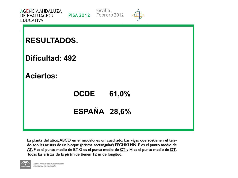 2 EJEMPLO DE ÍTEM AGENCIA ANDALUZA DE EVALUACIÓN EDUCATIVA PISA 2012 Sevilla. Febrero 2012 RESULTADOS. Dificultad: 492 Aciertos: OCDE 61,0% ESPAÑA 28,