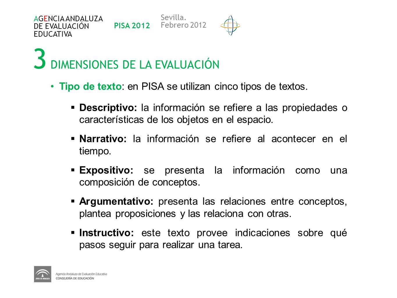 3 DIMENSIONES DE LA EVALUACIÓN AGENCIA ANDALUZA DE EVALUACIÓN EDUCATIVA PISA 2012 Sevilla. Febrero 2012 Tipo de texto: en PISA se utilizan cinco tipos