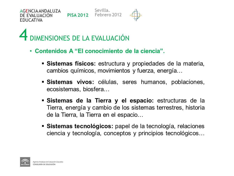 4 DIMENSIONES DE LA EVALUACIÓN AGENCIA ANDALUZA DE EVALUACIÓN EDUCATIVA PISA 2012 Sevilla. Febrero 2012 Contenidos A El conocimiento de la ciencia. Si