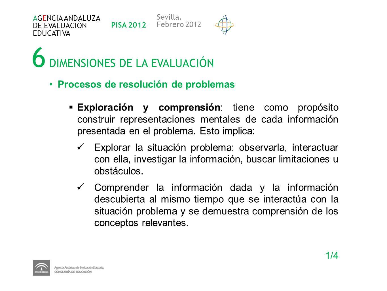 6 DIMENSIONES DE LA EVALUACIÓN AGENCIA ANDALUZA DE EVALUACIÓN EDUCATIVA PISA 2012 Sevilla. Febrero 2012 Procesos de resolución de problemas Exploració
