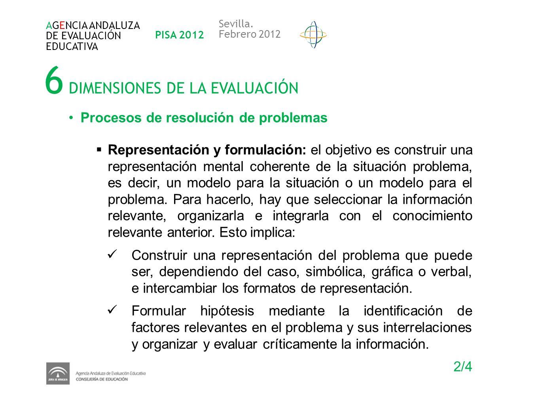 6 DIMENSIONES DE LA EVALUACIÓN AGENCIA ANDALUZA DE EVALUACIÓN EDUCATIVA PISA 2012 Sevilla. Febrero 2012 Procesos de resolución de problemas Representa