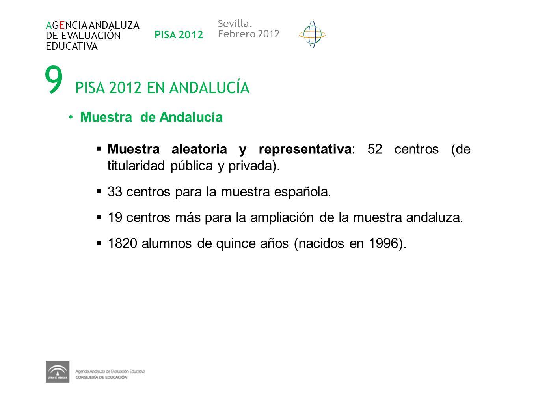 9 PISA 2012 EN ANDALUCÍA AGENCIA ANDALUZA DE EVALUACIÓN EDUCATIVA PISA 2012 Sevilla. Febrero 2012 Muestra de Andalucía Muestra aleatoria y representat