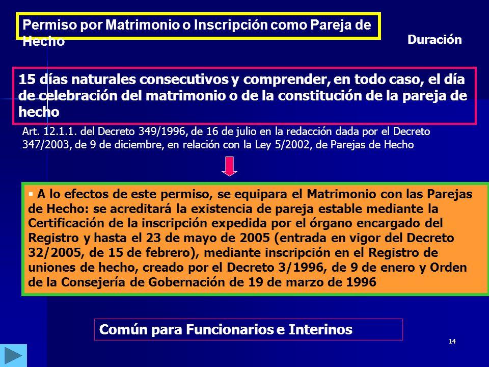 13 Permisos por Razones Sindicales Anexo I En el Centro El Centro remitirá a la Delegación junto a Informe correspondiente.
