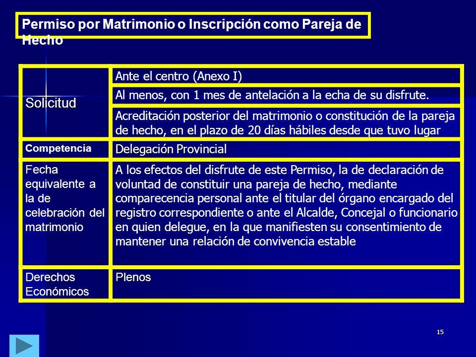 14 Permiso por Matrimonio o Inscripción como Pareja de Hecho Duración 15 días naturales consecutivos y comprender, en todo caso, el día de celebración del matrimonio o de la constitución de la pareja de hecho A lo efectos de este permiso, se equipara el Matrimonio con las Parejas de Hecho: se acreditará la existencia de pareja estable mediante la Certificación de la inscripción expedida por el órgano encargado del Registro y hasta el 23 de mayo de 2005 (entrada en vigor del Decreto 32/2005, de 15 de febrero), mediante inscripción en el Registro de uniones de hecho, creado por el Decreto 3/1996, de 9 de enero y Orden de la Consejería de Gobernación de 19 de marzo de 1996 Art.