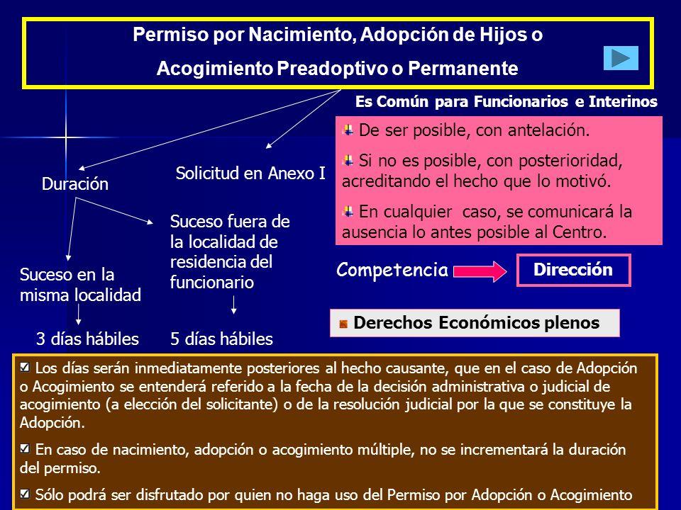 16 Permiso para la realización de Exámenes Prenatales y Técnicas de Preparación al Parto.