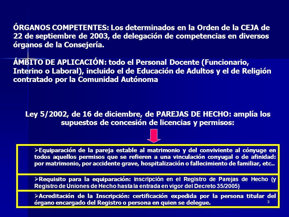 2 ANTECEDENTES Desarrollo de la Ley 30/1984, de 2 de agosto, de Medidas para la Reforma de la Función Pública Articulado vigente de la Ley de Funcionarios Civiles del Estado - Decreto 315/1964 de 7 de febrero.