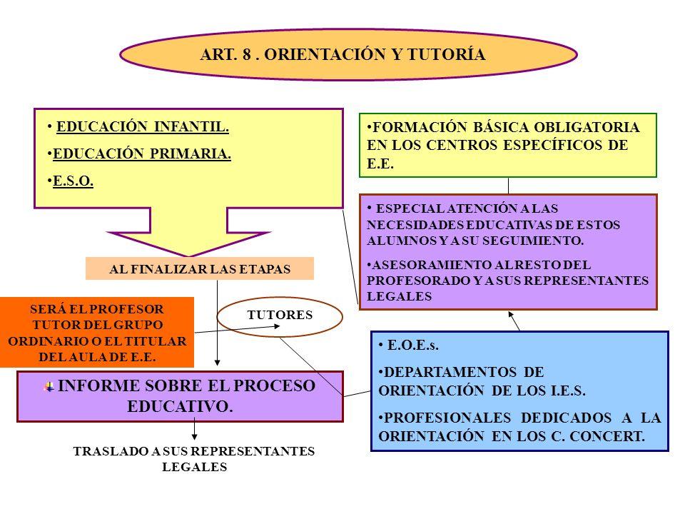 ART. 8. ORIENTACIÓN Y TUTORÍA EDUCACIÓN INFANTIL. EDUCACIÓN PRIMARIA. E.S.O. E.O.E.s. DEPARTAMENTOS DE ORIENTACIÓN DE LOS I.E.S. PROFESIONALES DEDICAD