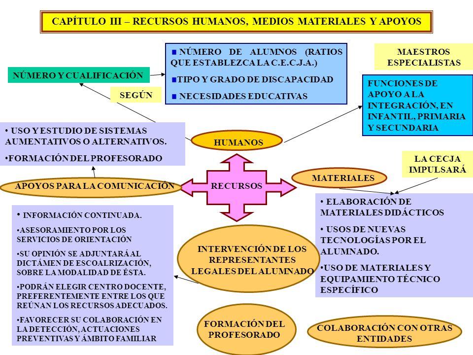 CAPÍTULO III – RECURSOS HUMANOS, MEDIOS MATERIALES Y APOYOS RECURSOS HUMANOS NÚMERO Y CUALIFICACIÓN NÚMERO DE ALUMNOS (RATIOS QUE ESTABLEZCA LA C.E.C.