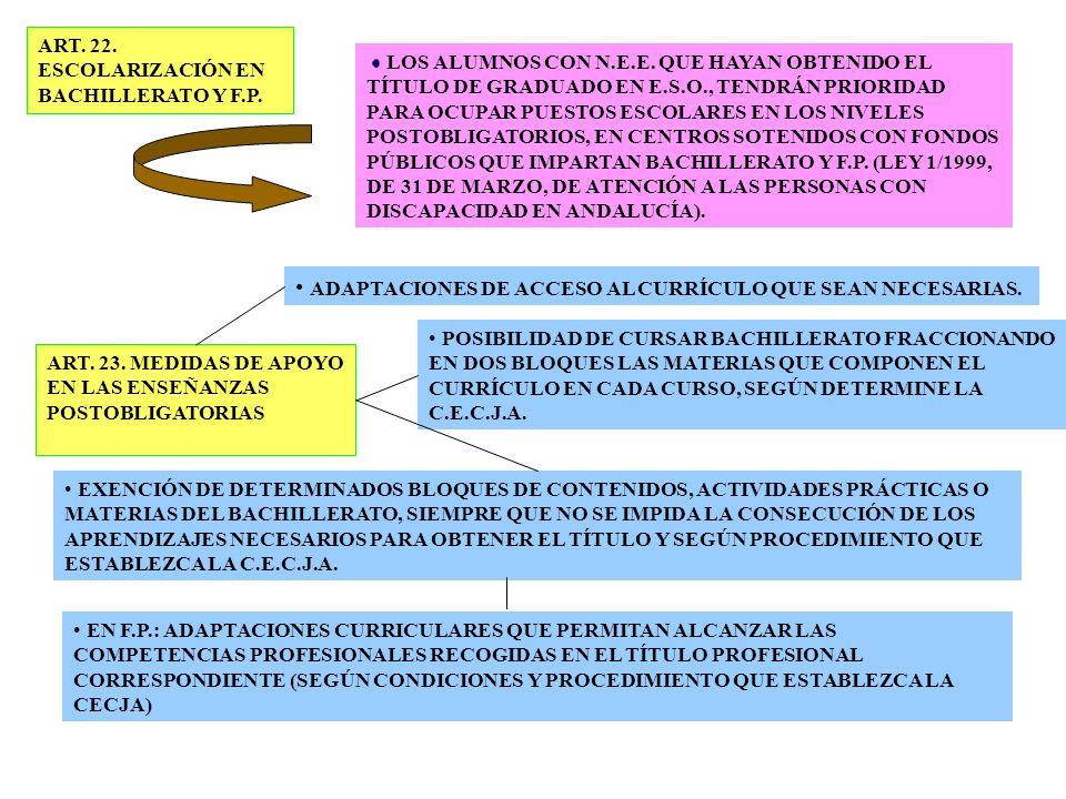 ART. 22. ESCOLARIZACIÓN EN BACHILLERATO Y F.P. LOS ALUMNOS CON N.E.E. QUE HAYAN OBTENIDO EL TÍTULO DE GRADUADO EN E.S.O., TENDRÁN PRIORIDAD PARA OCUPA