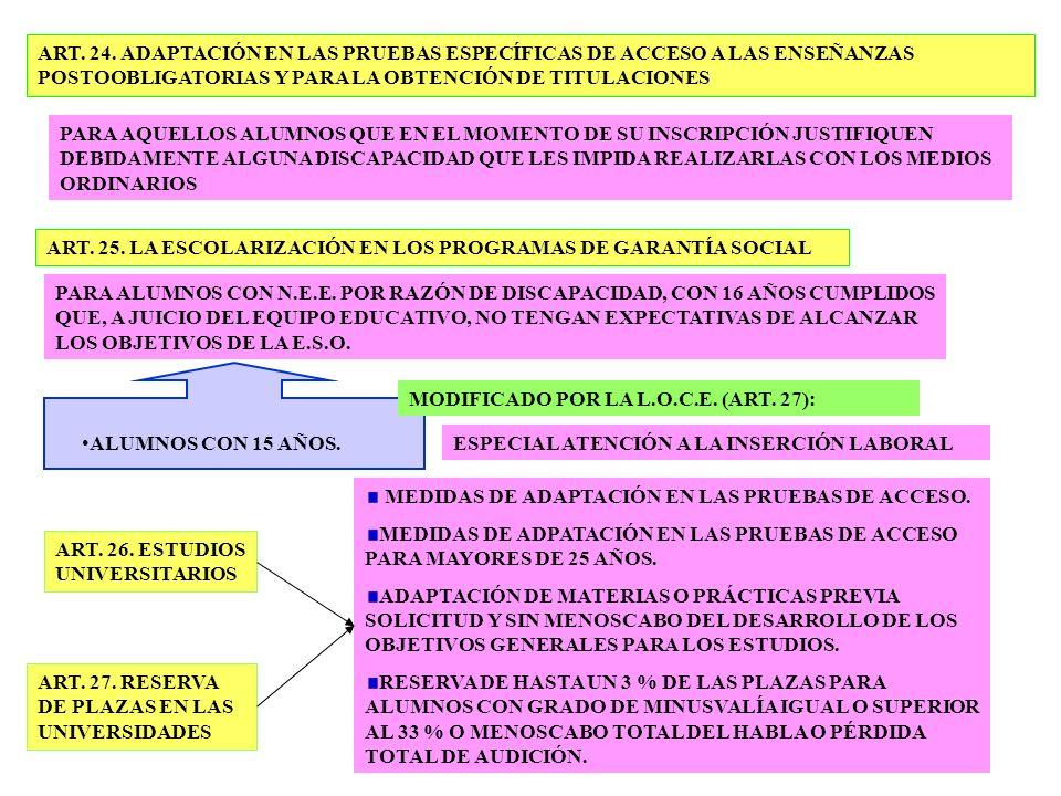 ART. 24. ADAPTACIÓN EN LAS PRUEBAS ESPECÍFICAS DE ACCESO A LAS ENSEÑANZAS POSTOOBLIGATORIAS Y PARA LA OBTENCIÓN DE TITULACIONES PARA AQUELLOS ALUMNOS