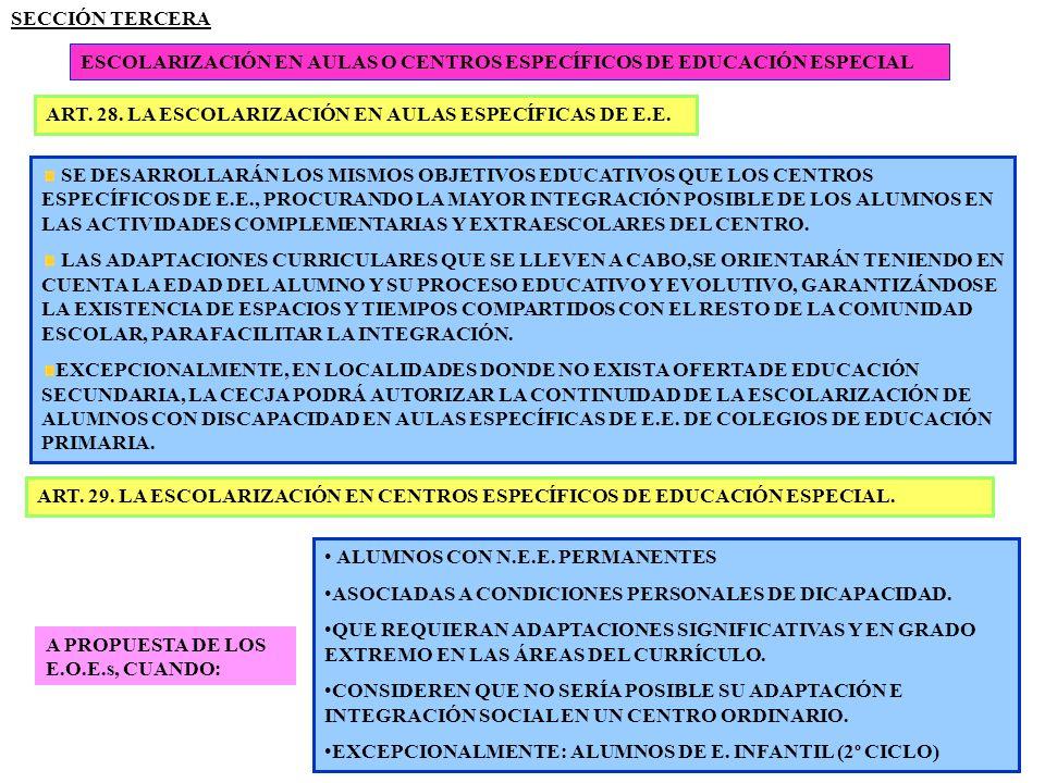 SECCIÓN TERCERA ESCOLARIZACIÓN EN AULAS O CENTROS ESPECÍFICOS DE EDUCACIÓN ESPECIAL ART. 28. LA ESCOLARIZACIÓN EN AULAS ESPECÍFICAS DE E.E. SE DESARRO