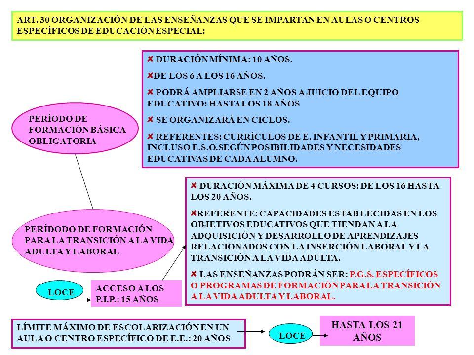 ART. 30 ORGANIZACIÓN DE LAS ENSEÑANZAS QUE SE IMPARTAN EN AULAS O CENTROS ESPECÍFICOS DE EDUCACIÓN ESPECIAL: PERÍODO DE FORMACIÓN BÁSICA OBLIGATORIA D