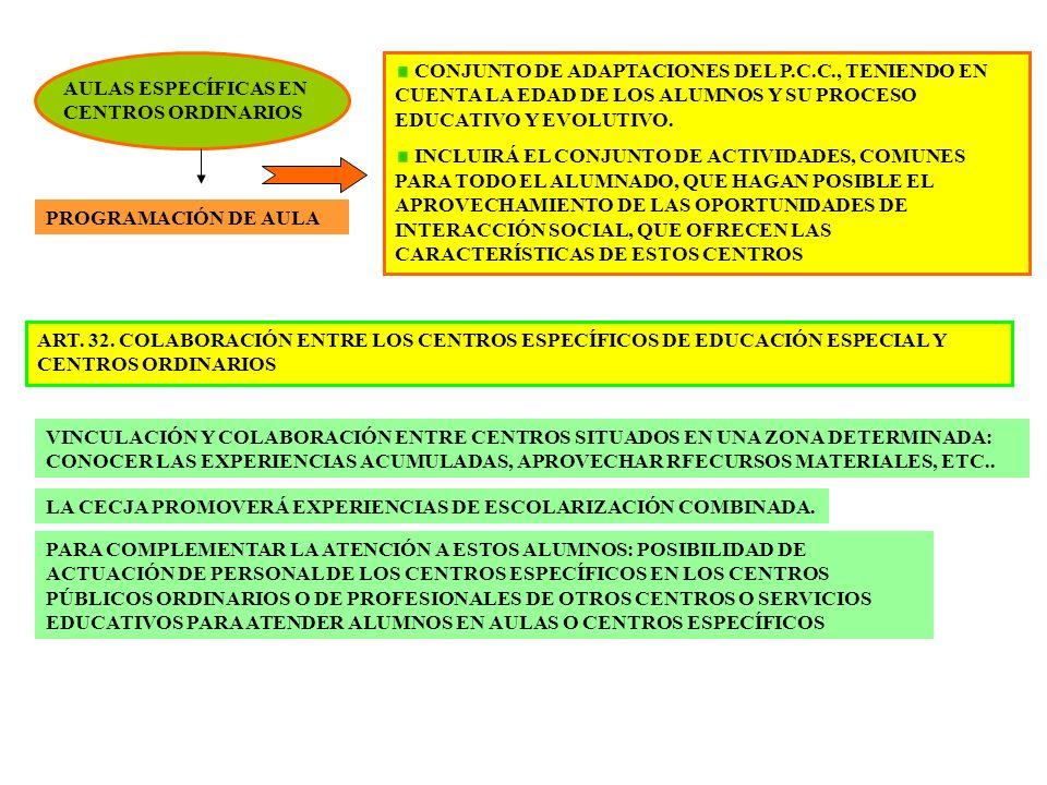 AULAS ESPECÍFICAS EN CENTROS ORDINARIOS PROGRAMACIÓN DE AULA CONJUNTO DE ADAPTACIONES DEL P.C.C., TENIENDO EN CUENTA LA EDAD DE LOS ALUMNOS Y SU PROCE