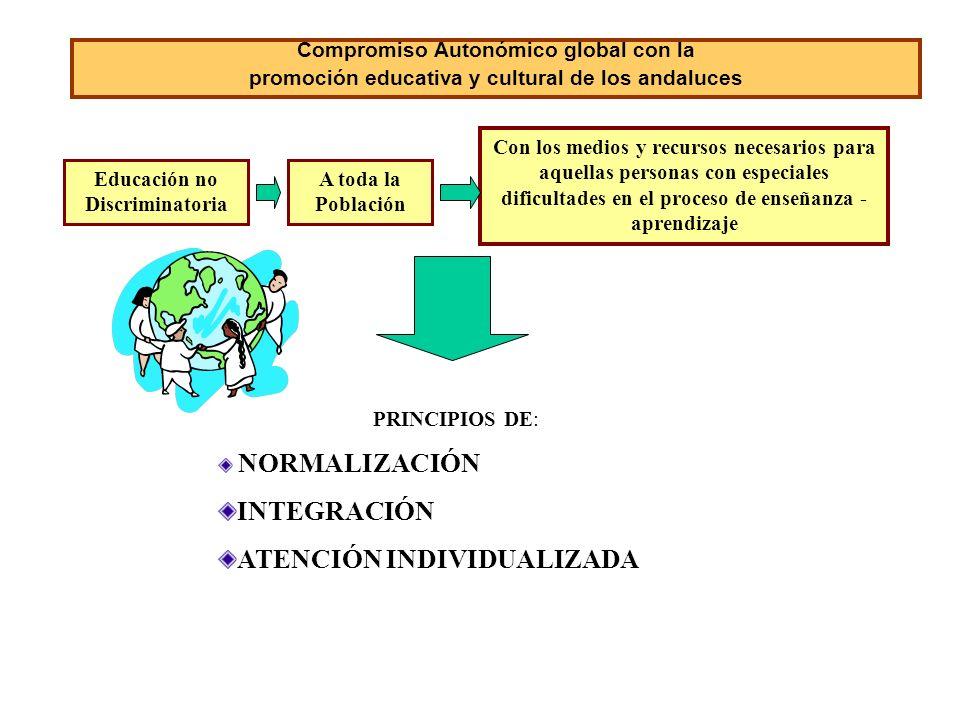 Compromiso Autonómico global con la promoción educativa y cultural de los andaluces Educación no Discriminatoria A toda la Población Con los medios y
