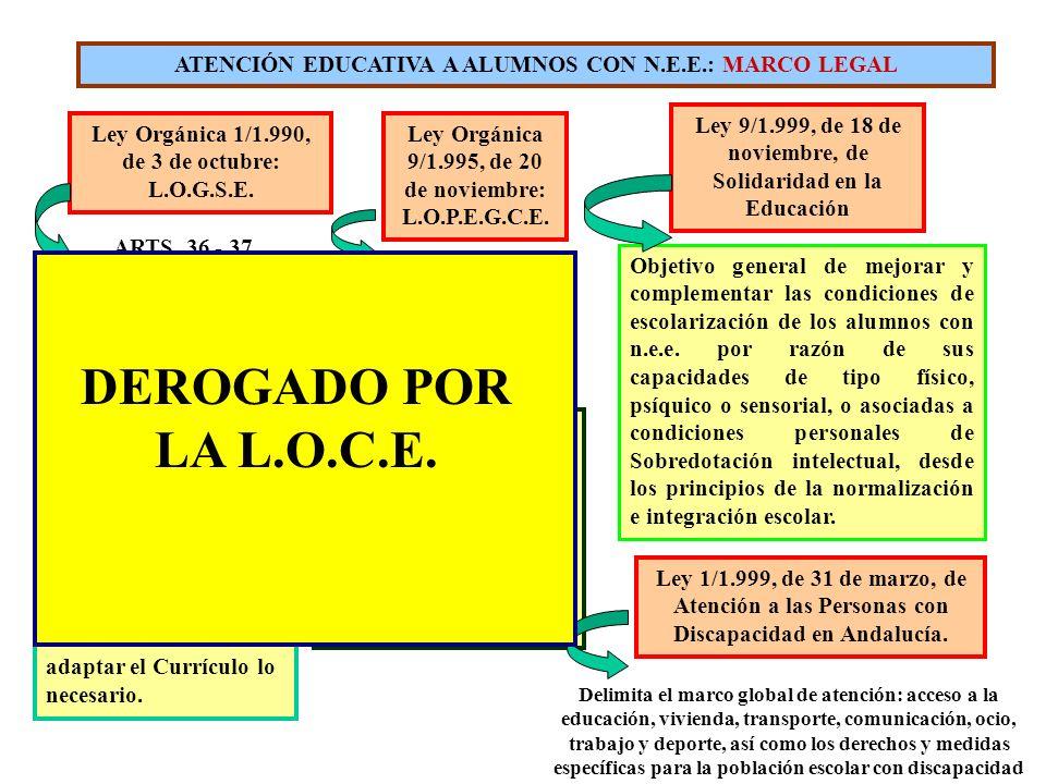 ATENCIÓN EDUCATIVA A ALUMNOS CON N.E.E.: MARCO LEGAL Ley Orgánica 1/1.990, de 3 de octubre: L.O.G.S.E. ARTS. 36 - 37 Establece el modelo de educación