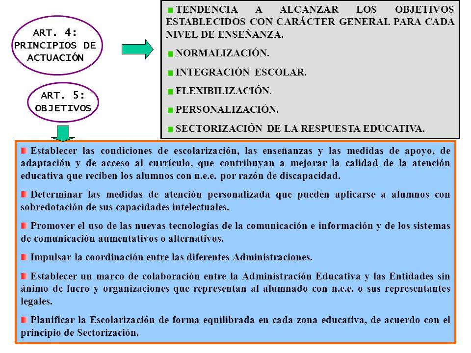 ART. 4: PRINCIPIOS DE ACTUACIÓN TENDENCIA A ALCANZAR LOS OBJETIVOS ESTABLECIDOS CON CARÁCTER GENERAL PARA CADA NIVEL DE ENSEÑANZA. NORMALIZACIÓN. INTE